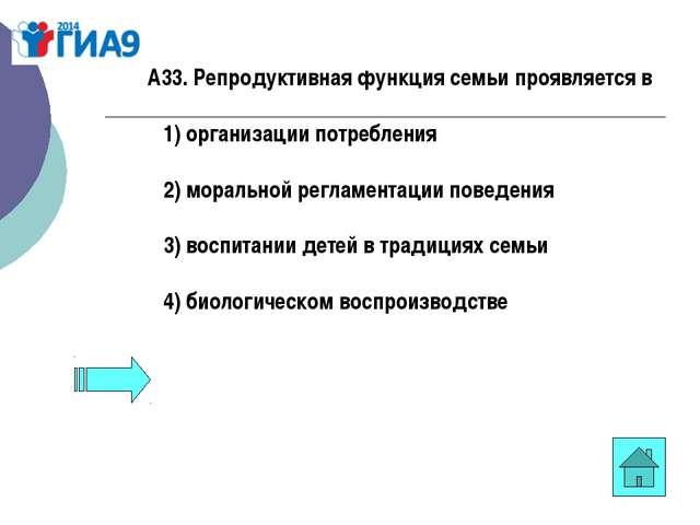 А33. Репродуктивная функция семьи проявляется в 1)организации потребления...