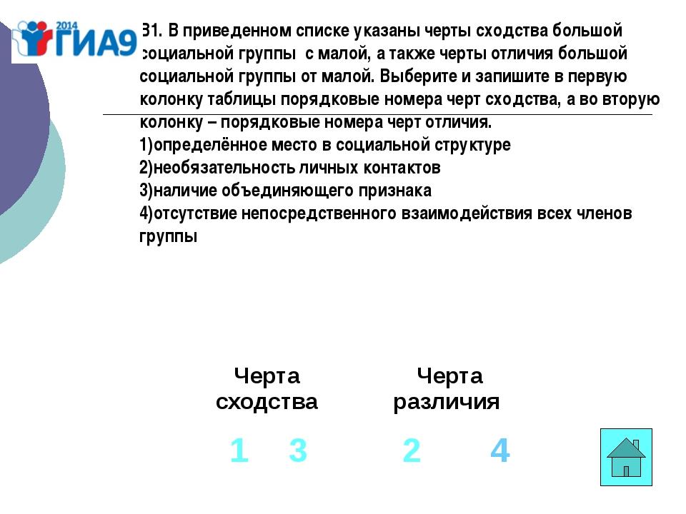 В1. В приведенном списке указаны черты сходства большой социальной группыс...
