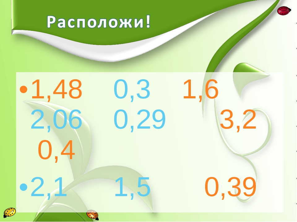 1,48 0,3 1,6 2,06 0,29 3,2 0,4 2,1 1,5 0,39
