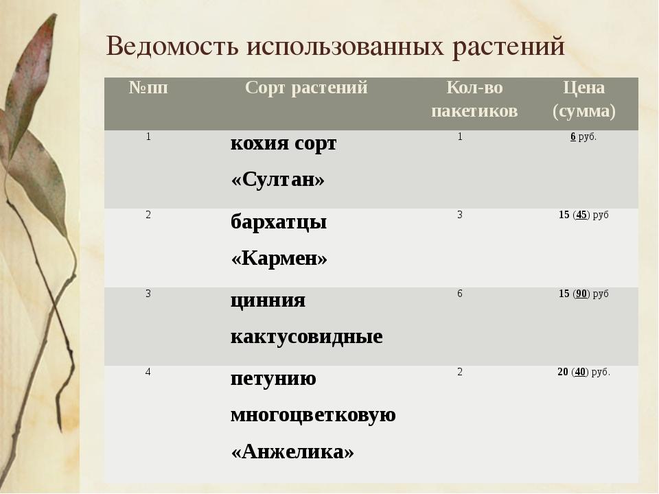 Ведомость использованных растений №пп Сорт растений Кол-во пакетиков Цена (су...