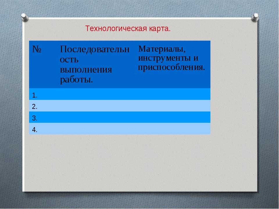 Технологическая карта. №Последовательность выполнения работы.Материалы, инс...