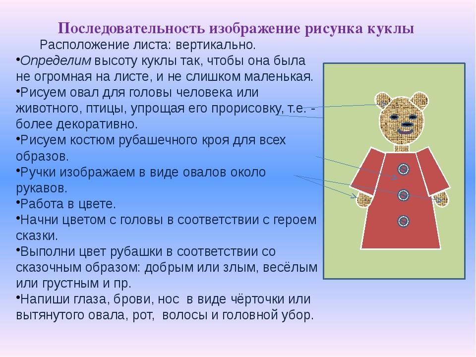 Последовательность изображение рисунка куклы Расположение листа: вертикально....