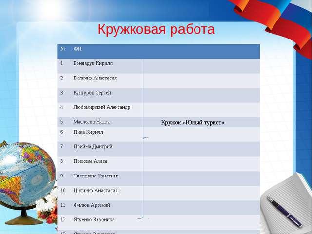 Кружковая работа № ФИ 1 БондарукКирилл 2 Величко Анастасия 3 Кунгуров Сергей...