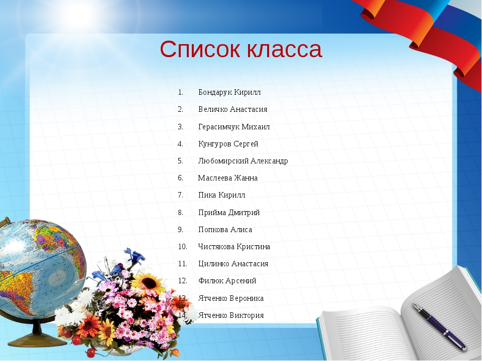 Список класса Бондарук Кирилл Величко Анастасия Герасимчук Михаил Кунгуров Се...