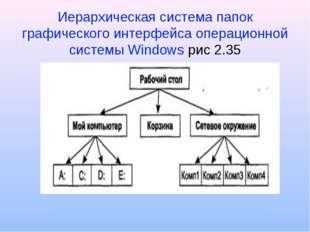 Иерархическая система папок графического интерфейса операционной системы Wind