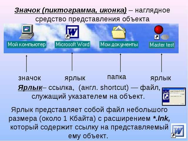 Значок (пиктограмма, иконка) – наглядное средство представления объекта значо...