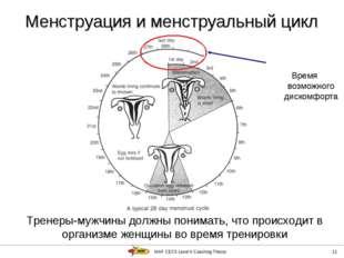 IAAF CECS Level II Coaching Theory * Менструация и менструальный цикл Время в