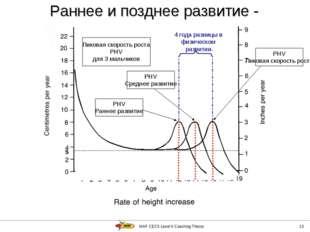 IAAF CECS Level II Coaching Theory * Раннее и позднее развитие - мальчики 5 П