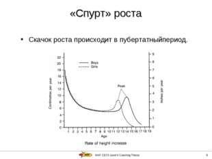 IAAF CECS Level II Coaching Theory * Скачок роста происходит в пубертатныйпер