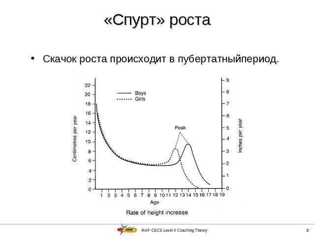 IAAF CECS Level II Coaching Theory * Скачок роста происходит в пубертатныйпер...