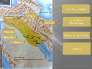 Реки Тигр и Евфрат Междуречье (Месопотамия) Шумер, Аккад, Вавилон, Ассирия Фи