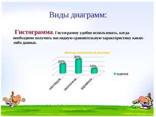 Виды диаграмм: Гистограмма. Гистограмму удобно использовать, когда необход