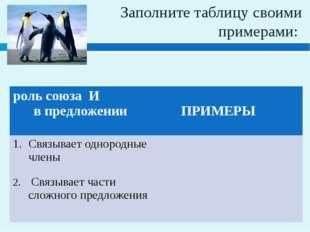 Заполните таблицу своими примерами: рольсоюза И в предложении ПРИМЕРЫ Связыв