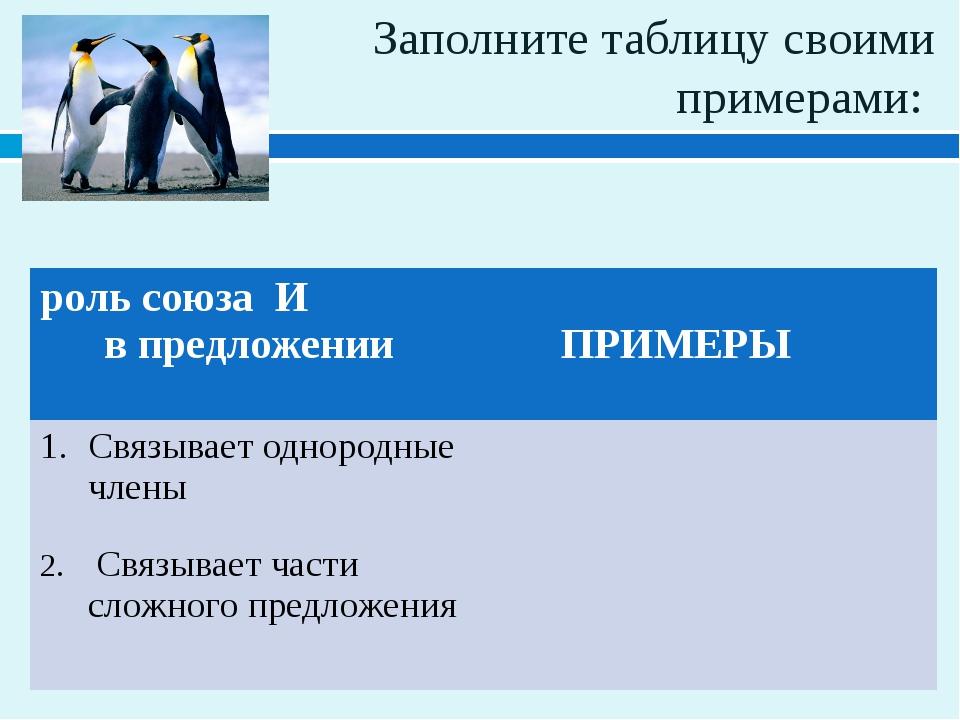 Заполните таблицу своими примерами: рольсоюза И в предложении ПРИМЕРЫ Связыв...
