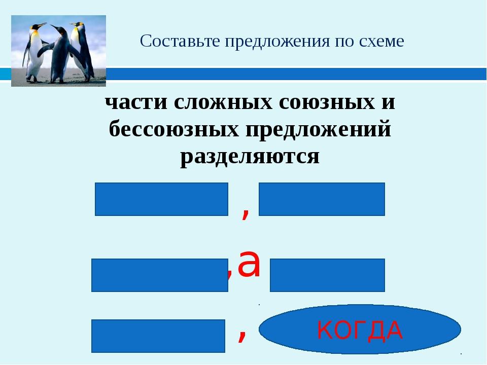 Составьте предложения по схеме части сложных союзных и бессоюзных предложени...