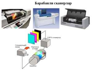 Барабанли сканерлар
