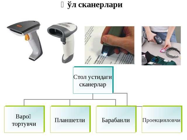 Қўл сканерлари