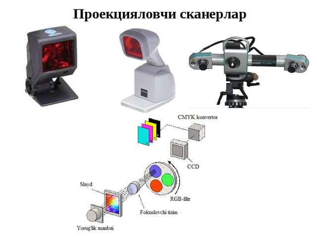 Проекцияловчи сканерлар