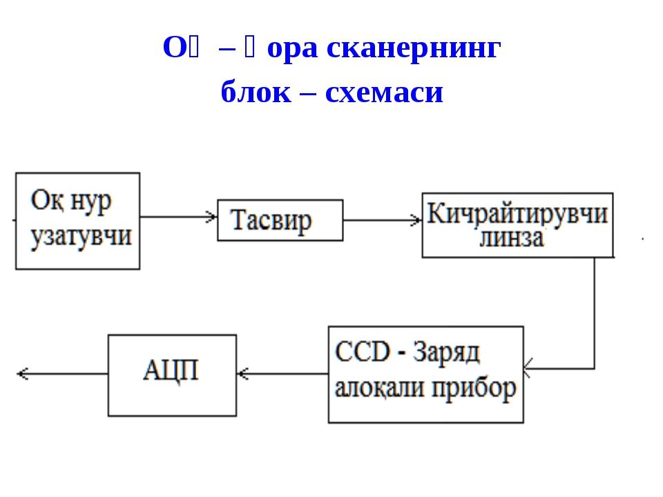 Оқ – қора сканернинг блок – схемаси