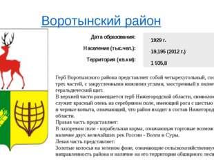 Воротынский район Герб Воротынского района представляет собой четырехугольный