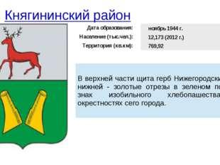 Княгининский район Дата образования:   ноябрь 1944 г. Население (тыс.чел.