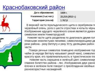Краснобаковский район В верхней части геральдического щита в серебряном поле