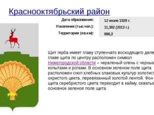 Краснооктябрьский район Щит герба имеет главу ступенчато восходящего деления