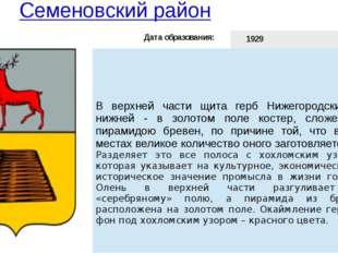 Семеновский район Дата образования:   1929 Население (тыс.чел.):   38,