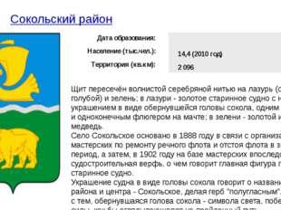 Сокольский район Щит пересечён волнистой серебряной нитью на лазурь (синий,