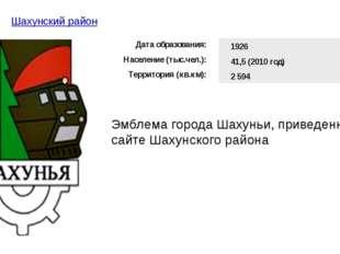 Шахунский район Эмблема города Шахуньи, приведенная на сайте Шахунского район
