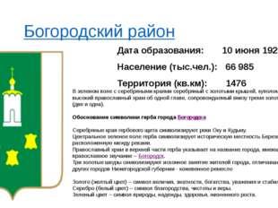 Богородский район Дата образования: 10 июня 1929 г Население (тыс.чел.): 66 9