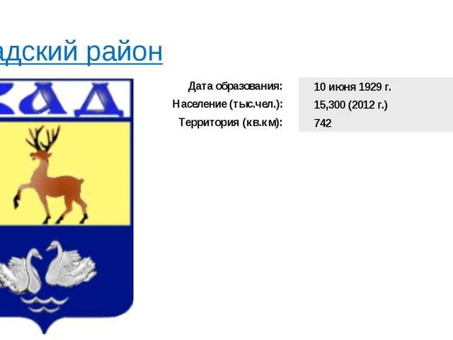 Вадский район Дата образования:   10 июня 1929 г. Население (тыс.чел.): ...