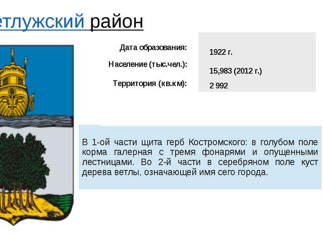Ветлужский район Датаобразования:   1922 г. Население (тыс.чел.):   15,9...