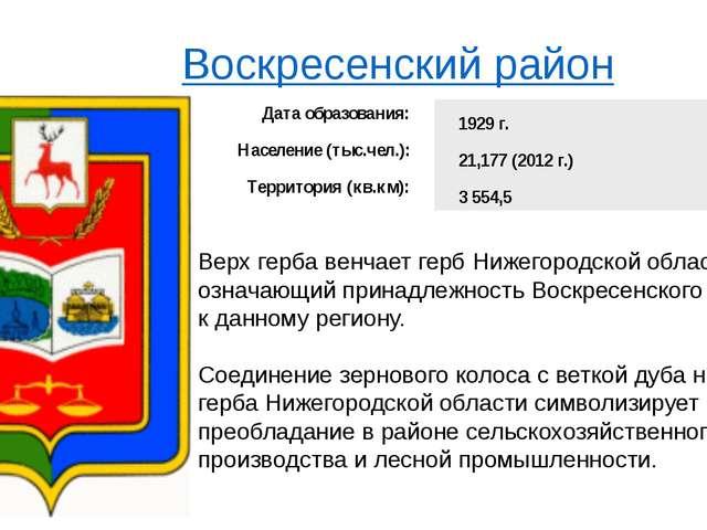 Воскресенский район Верх герба венчает герб Нижегородской области, означающи...