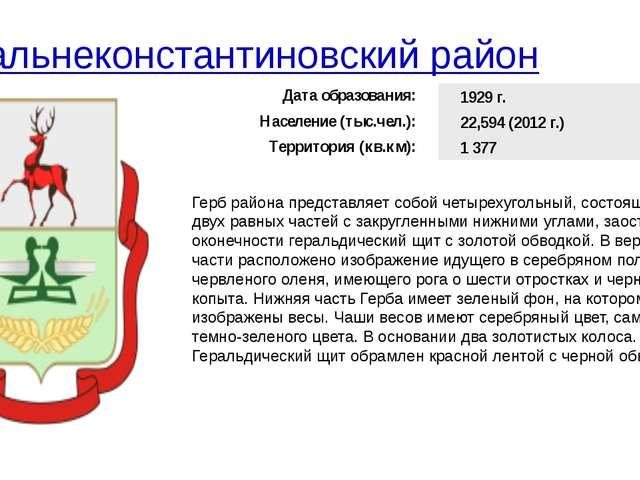 Дальнеконстантиновский район Герб района представляет собой четырехугольный,...