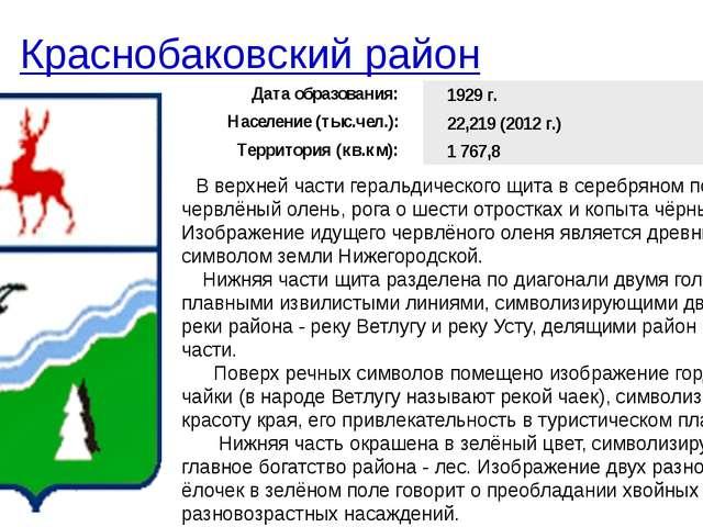 Краснобаковский район В верхней части геральдического щита в серебряном поле...