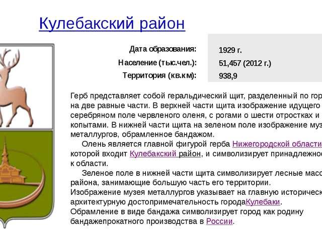 Кулебакский район Герб представляет собой геральдический щит, разделенный п...