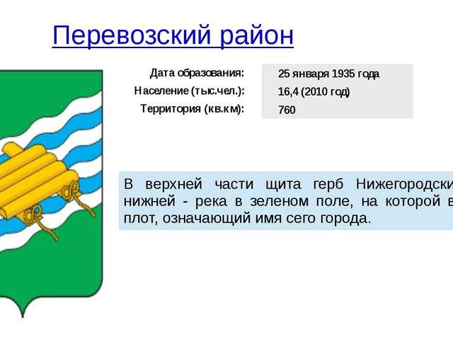 Перевозский район Дата образования:   25 января 1935 года Население (тыс....