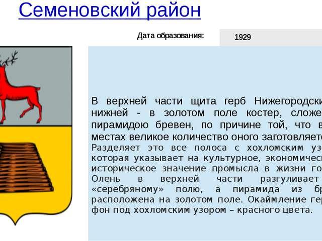 Семеновский район Дата образования:   1929 Население (тыс.чел.):   38,...