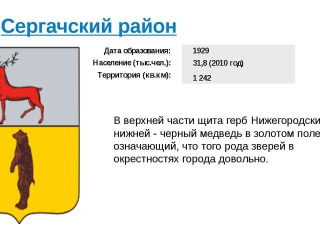 Сергачский район  В верхней части щита герб Нижегородский. В нижней - черный...