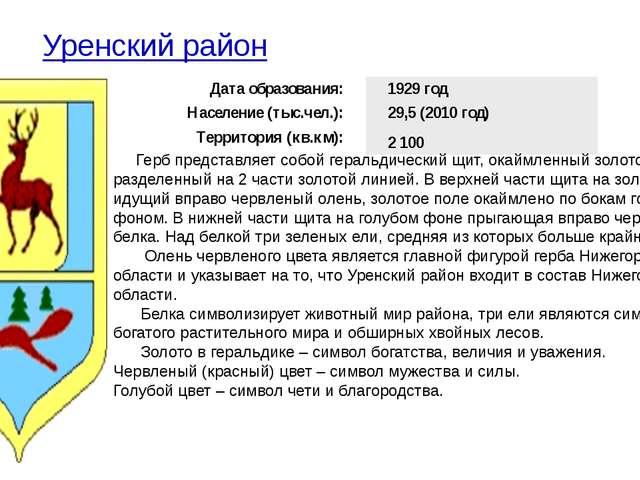 Уренский район Герб представляет собой геральдический щит, окаймленный золот...