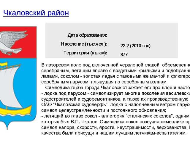 Чкаловский район В лазоревом поле под включенной червленой главой, обремене...