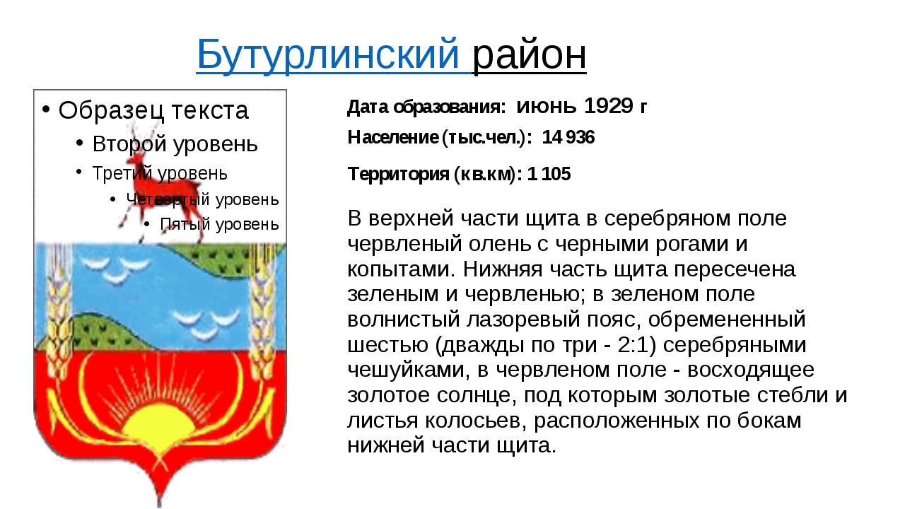 Бутурлинский район Датаобразования:июнь 1929г Население (тыс.чел.): 14 936...