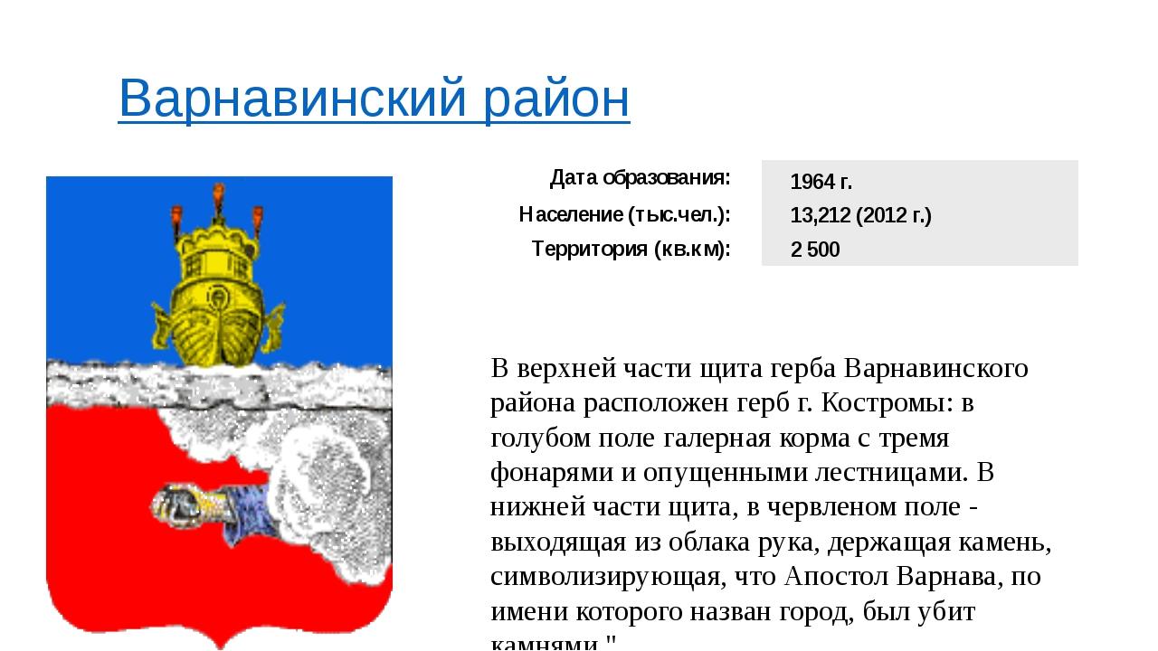 Варнавинский район В верхней части щита герба Варнавинского района располож...