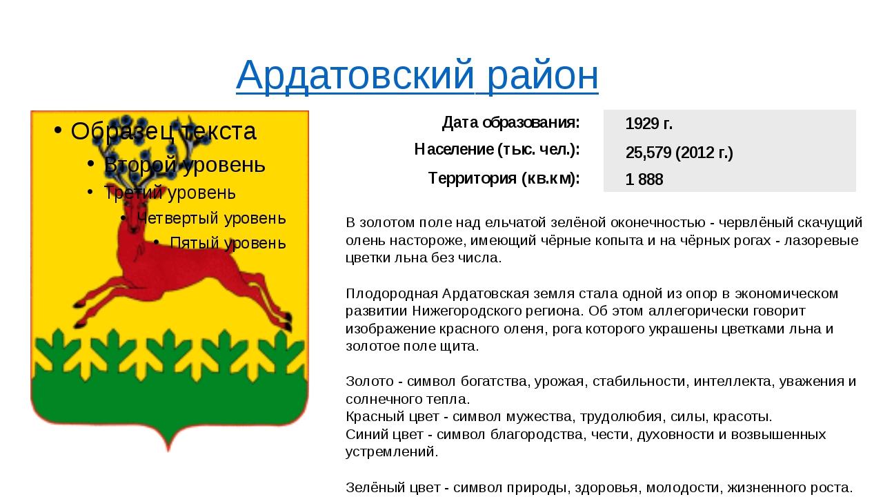 Ардатовский район В золотом поле над ельчатой зелёной оконечностью - червлё...