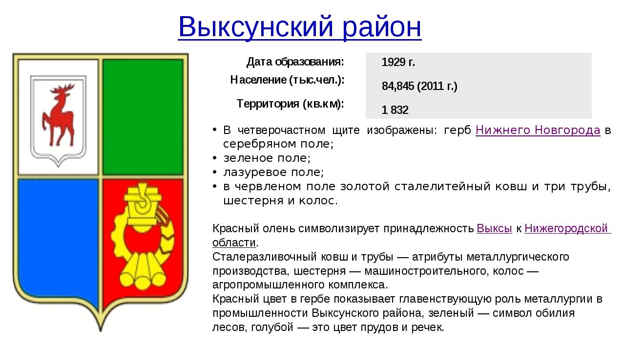 Гербы районов нижегородской области описание и рисунок