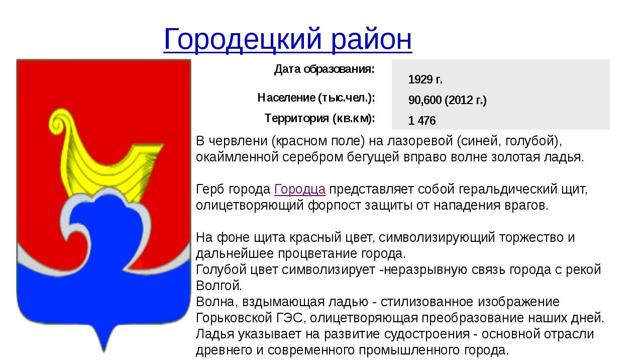 Городецкий район В червлени (красном поле) на лазоревой (синей, голубой), ока...