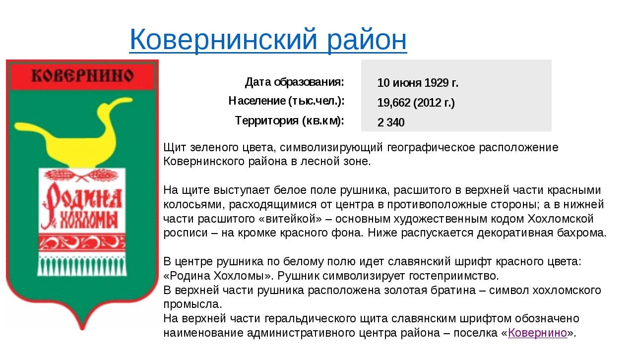 Ковернинский район Щит зеленого цвета, символизирующий географическое распо...