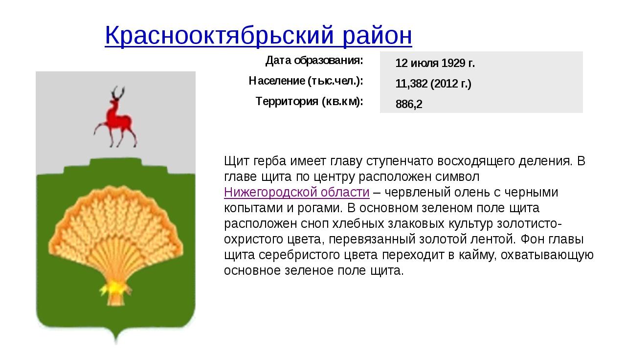 Краснооктябрьский район Щит герба имеет главу ступенчато восходящего деления...