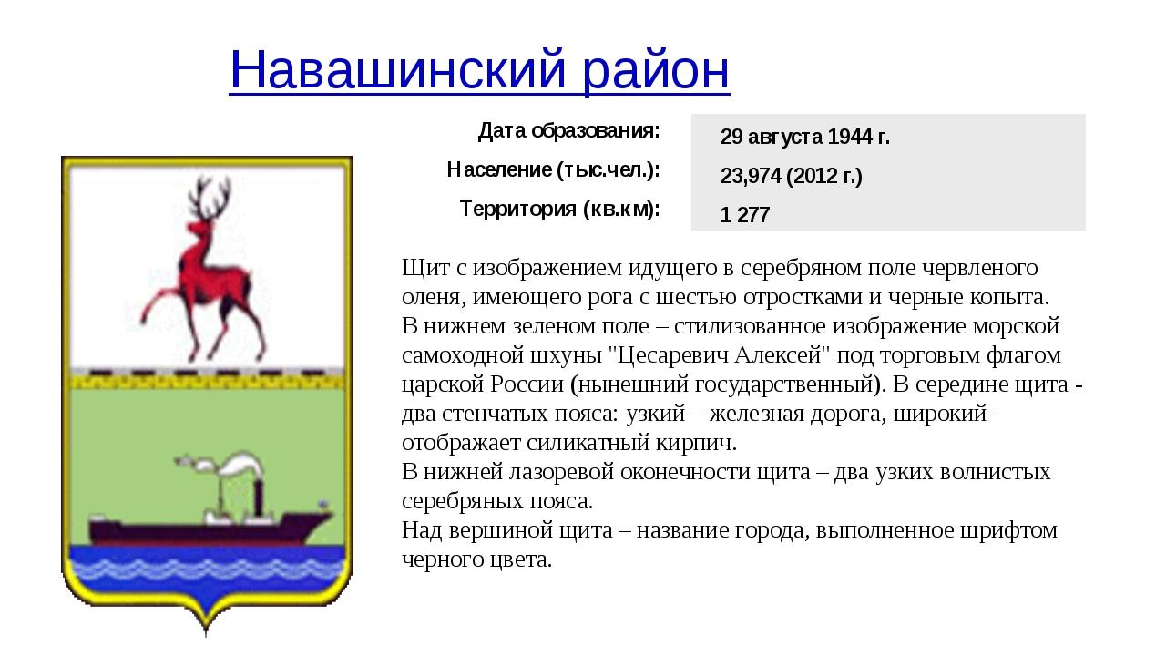 Навашинский район Щит с изображением идущего в серебряном поле червленого ол...